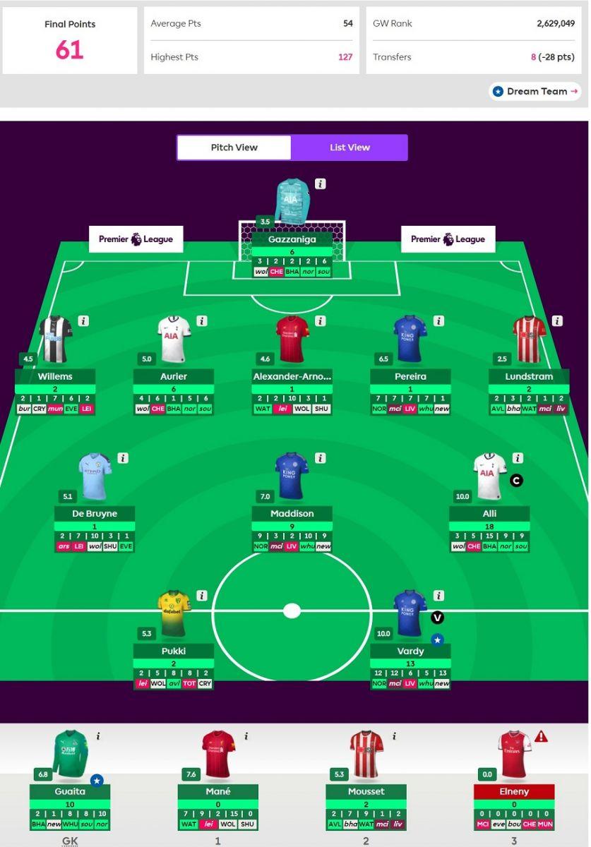 Fantasy Premier League oppsummering runde 16